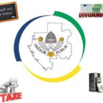 Gabon : Analyse des recettes publiques collectées en 2015